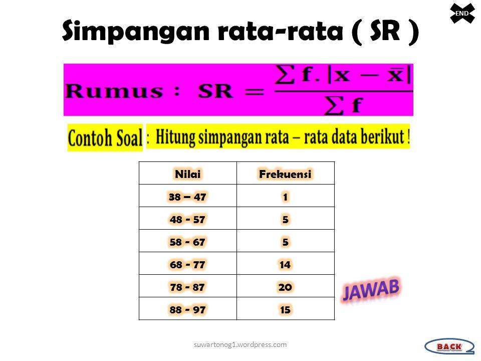 Simpangan rata-rata ( SR )