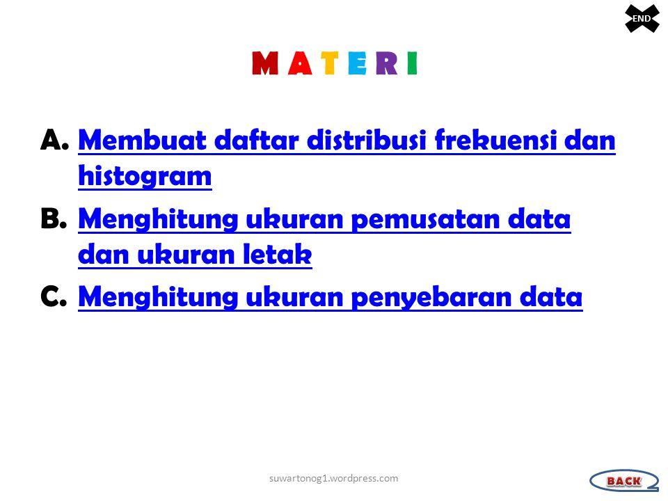 M A T E R I Membuat daftar distribusi frekuensi dan histogram