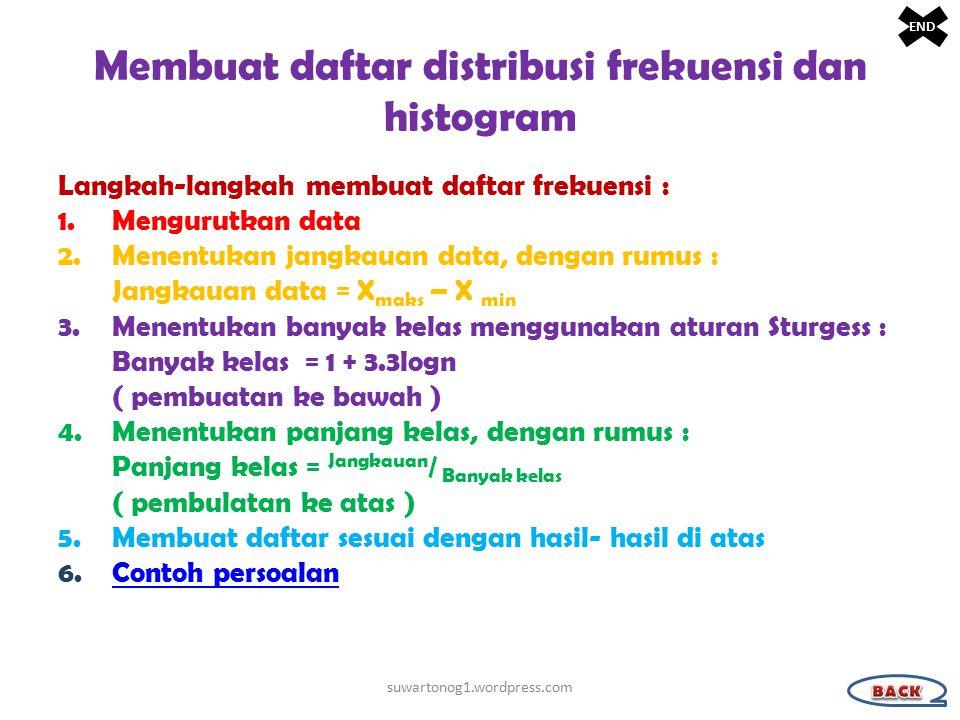 Membuat daftar distribusi frekuensi dan histogram