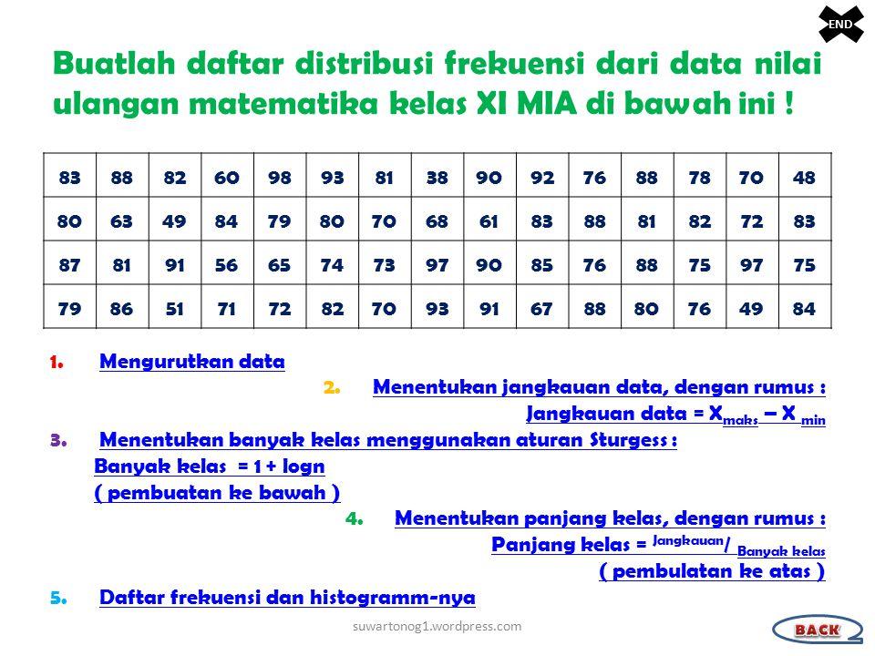 END Buatlah daftar distribusi frekuensi dari data nilai ulangan matematika kelas XI MIA di bawah ini !