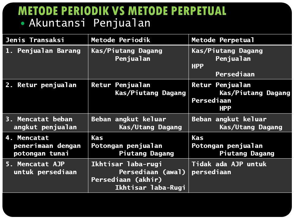 METODE PERIODIK VS METODE PERPETUAL