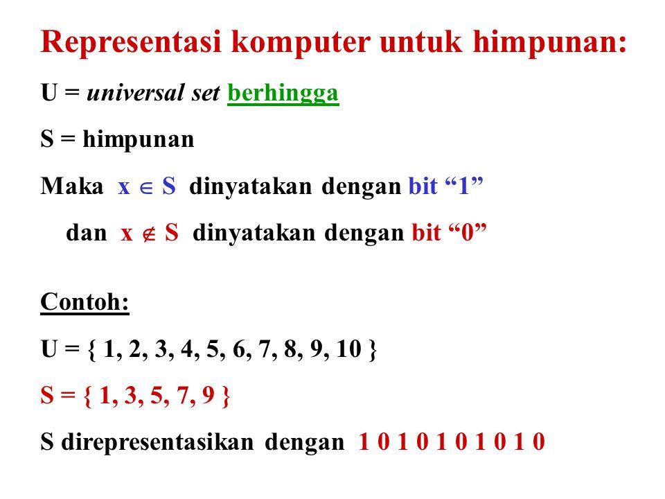 Representasi komputer untuk himpunan: