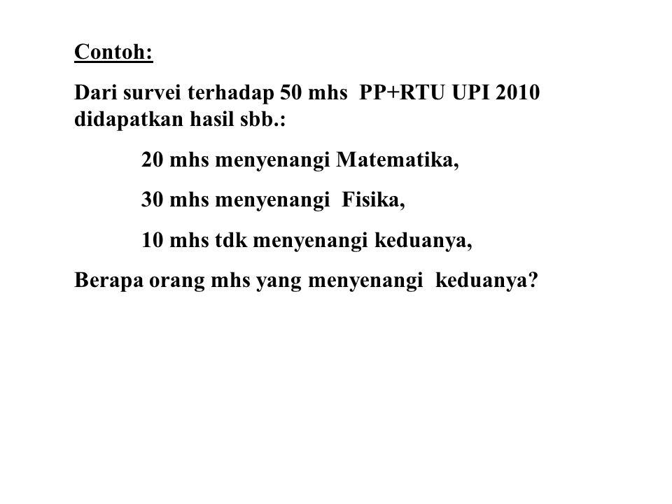 Contoh: Dari survei terhadap 50 mhs PP+RTU UPI 2010 didapatkan hasil sbb.: 20 mhs menyenangi Matematika,