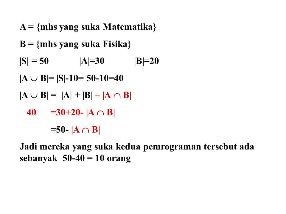 A = {mhs yang suka Matematika}