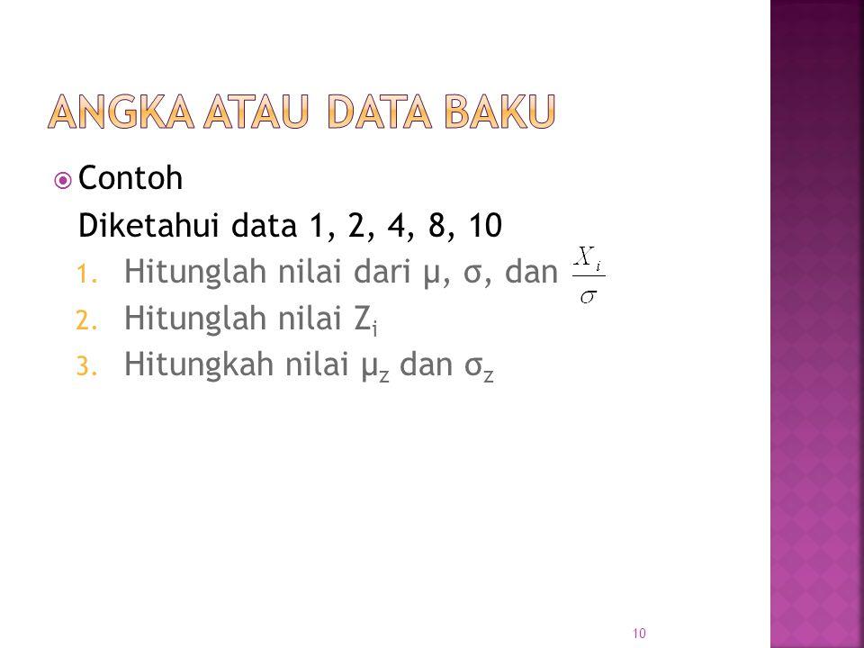 Angka atau data baku Contoh Diketahui data 1, 2, 4, 8, 10