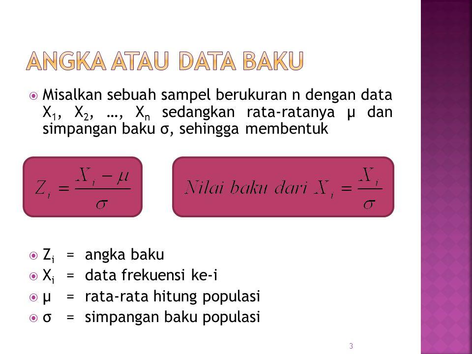 ANGKA ATAU DATA BAKU Misalkan sebuah sampel berukuran n dengan data X1, X2, …, Xn sedangkan rata-ratanya μ dan simpangan baku σ, sehingga membentuk.