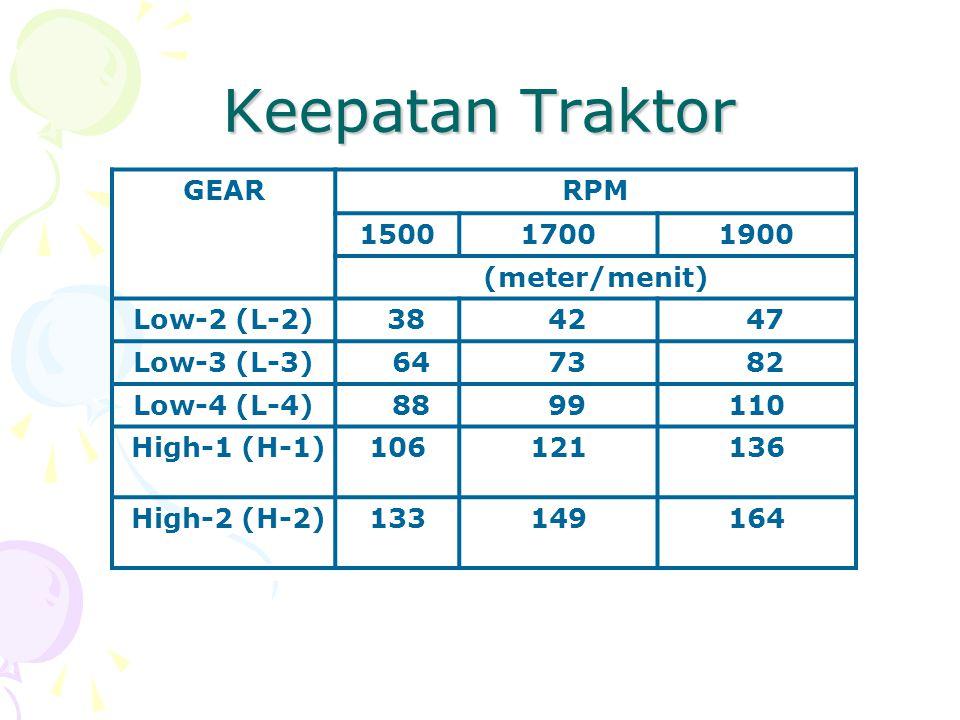 Keepatan Traktor GEAR RPM 1500 1700 1900 (meter/menit) Low-2 (L-2) 38