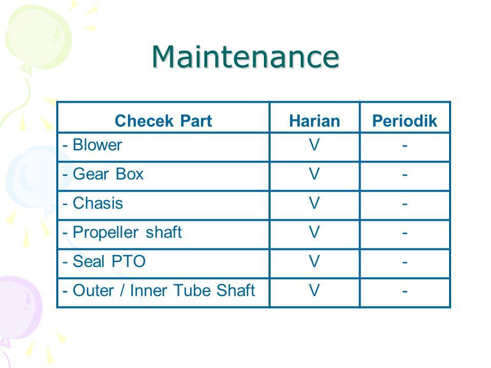 Maintenance Checek Part Harian Periodik - Blower V - - Gear Box