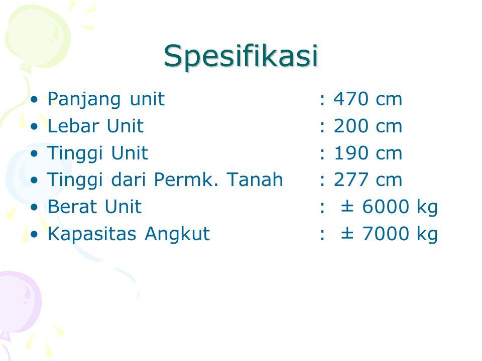 Spesifikasi Panjang unit : 470 cm Lebar Unit : 200 cm