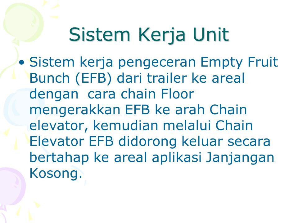 Sistem Kerja Unit