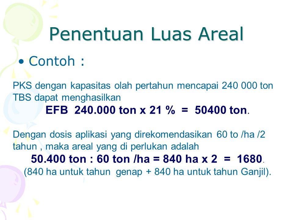 (840 ha untuk tahun genap + 840 ha untuk tahun Ganjil).