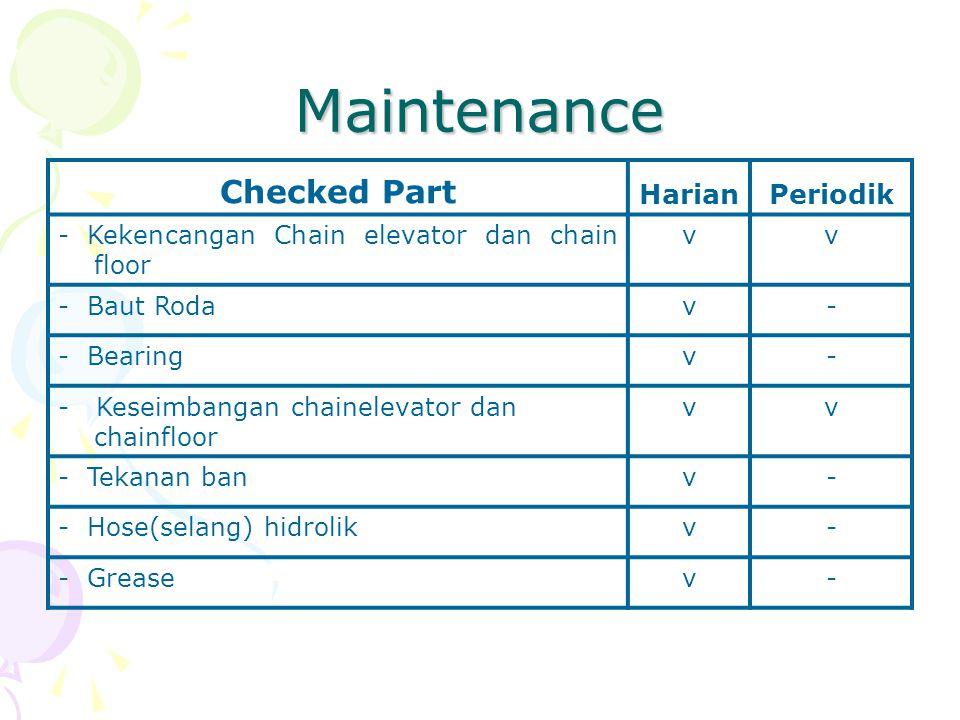 Maintenance Checked Part Harian Periodik