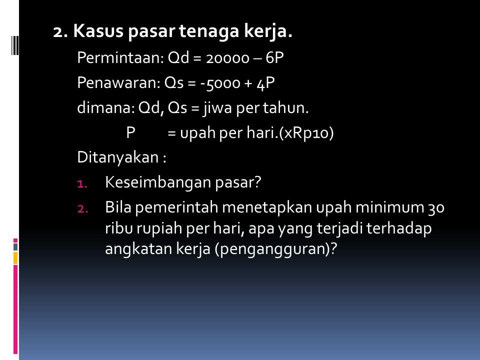 2. Kasus pasar tenaga kerja.