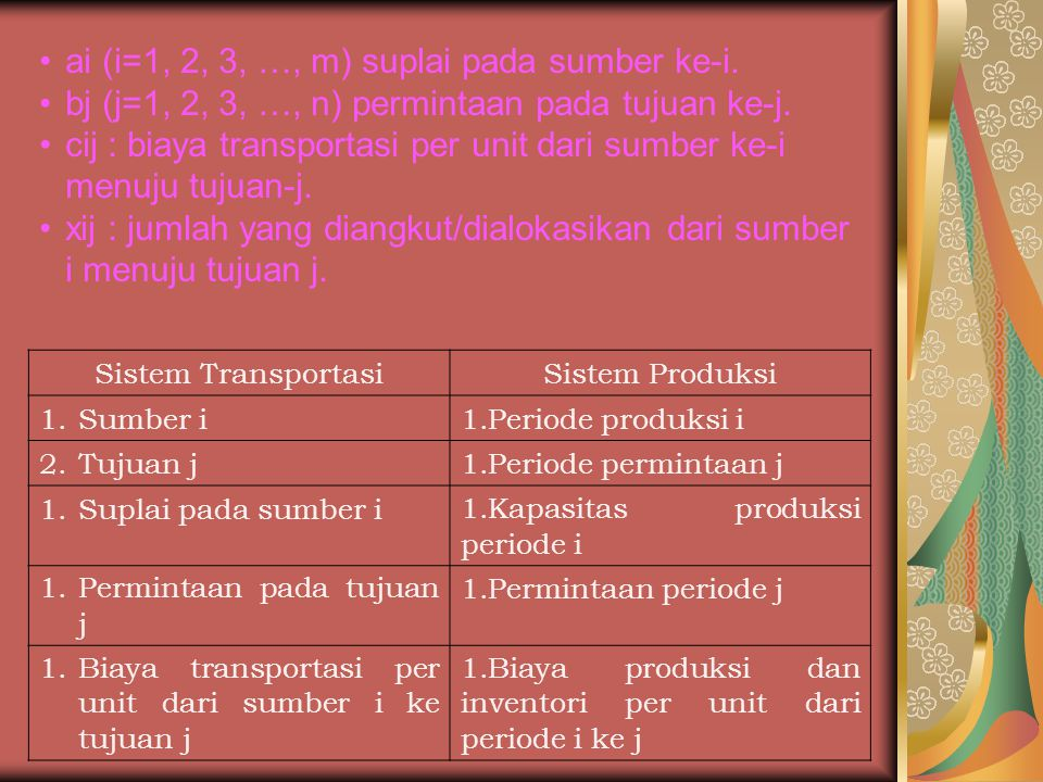 ai (i=1, 2, 3, …, m) suplai pada sumber ke-i.