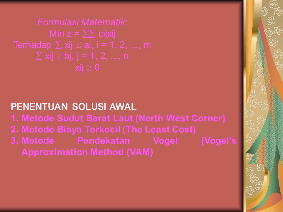Formulasi Matematik: Min z =  cijxij. Terhadap  xij  ai, i = 1, 2, ..., m.  xij  bj, j = 1, 2, ..., n.