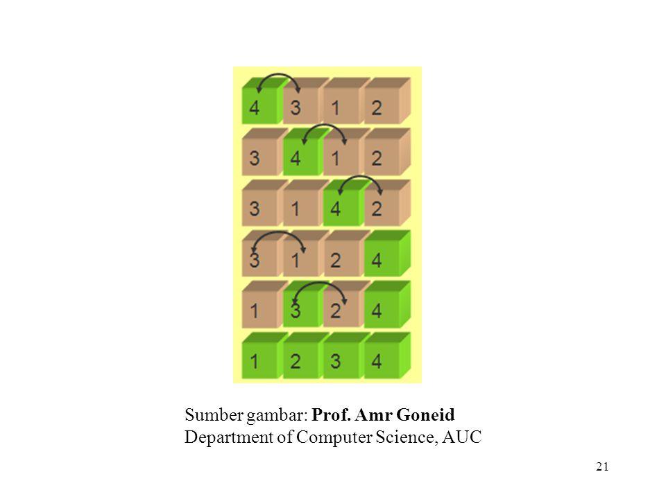 Sumber gambar: Prof. Amr Goneid