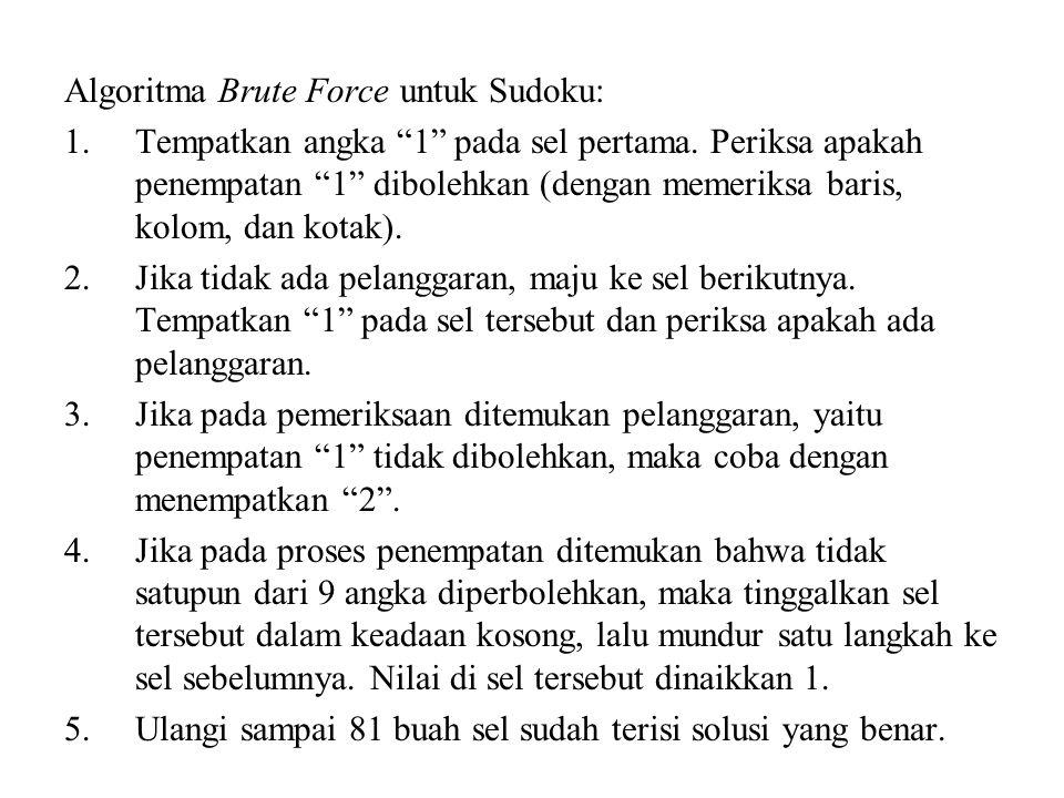 Algoritma Brute Force untuk Sudoku: