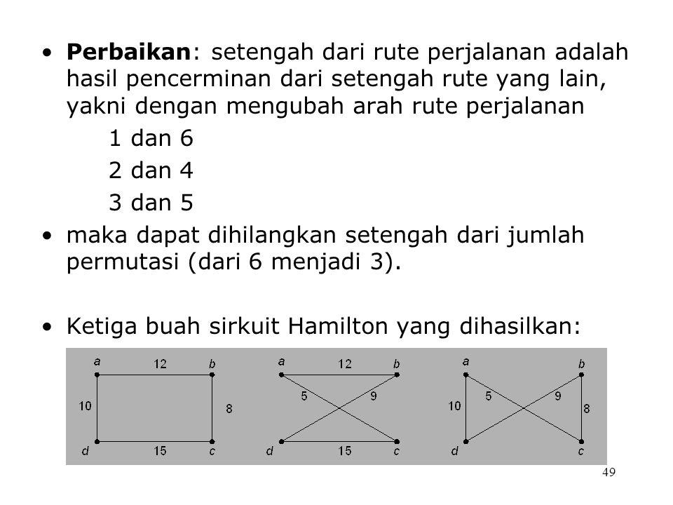 Perbaikan: setengah dari rute perjalanan adalah hasil pencerminan dari setengah rute yang lain, yakni dengan mengubah arah rute perjalanan