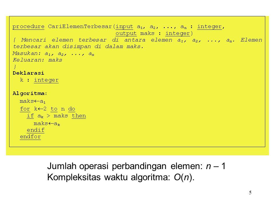 Jumlah operasi perbandingan elemen: n – 1