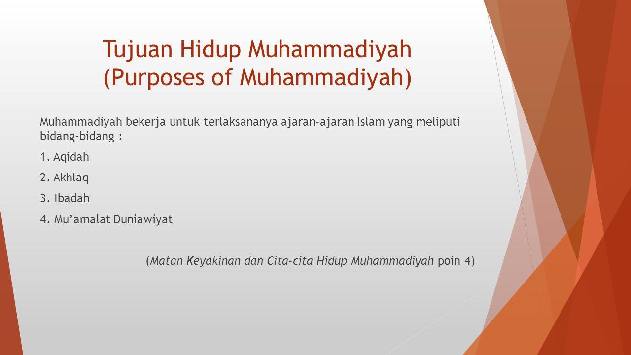 Tujuan Hidup Muhammadiyah (Purposes of Muhammadiyah)