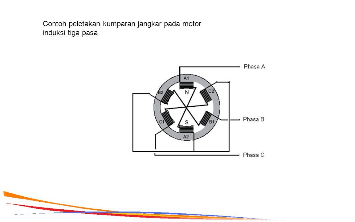 Contoh peletakan kumparan jangkar pada motor induksi tiga pasa