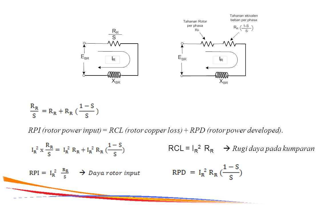 RPI (rotor power input) = RCL (rotor copper loss) + RPD (rotor power developed).