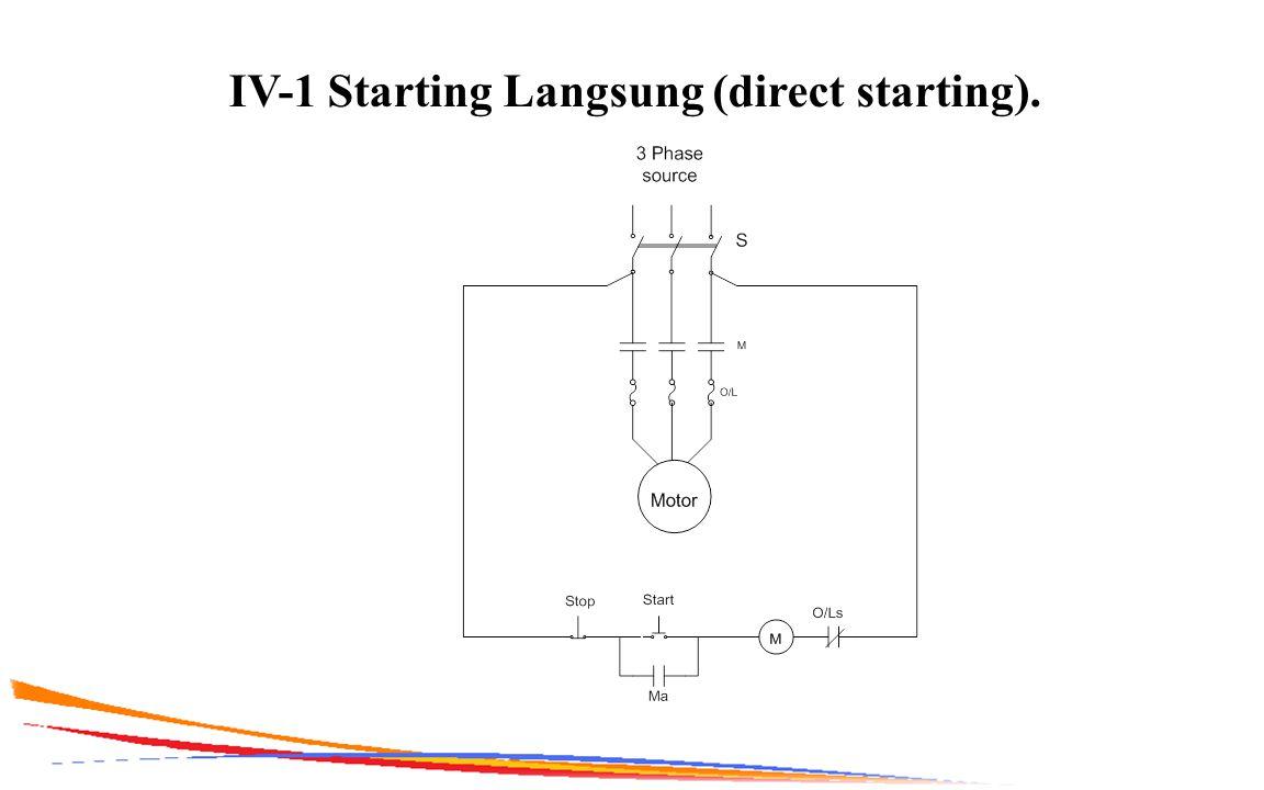 IV-1 Starting Langsung (direct starting).