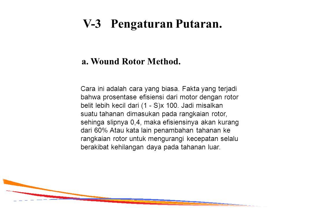 V-3 Pengaturan Putaran. a. Wound Rotor Method.