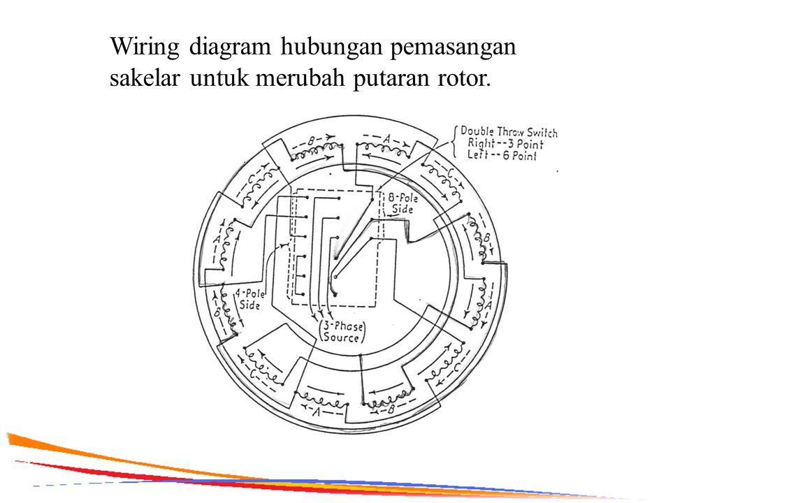 Wiring diagram hubungan pemasangan