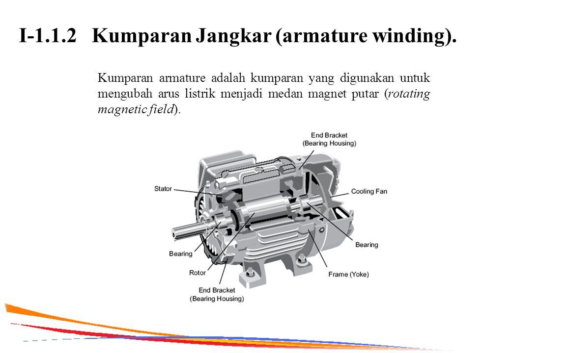 I-1.1.2 Kumparan Jangkar (armature winding).