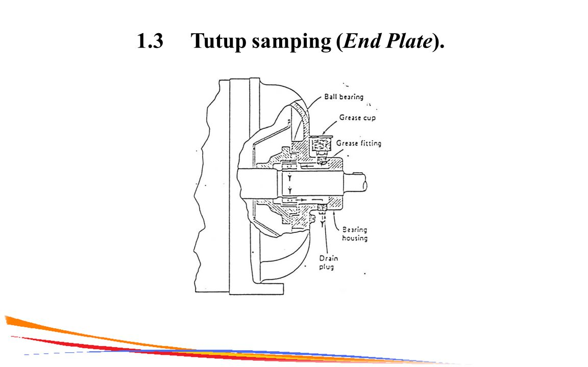 1.3 Tutup samping (End Plate).