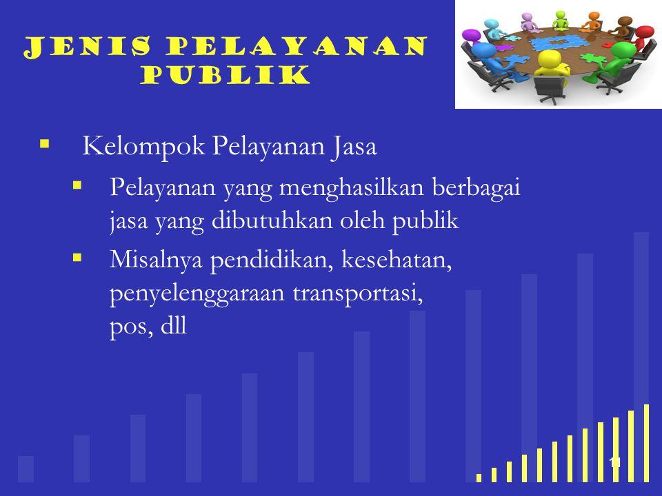 Jenis Pelayanan publik