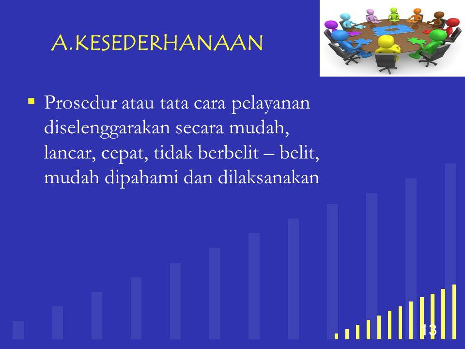 A.KESEDERHANAAN