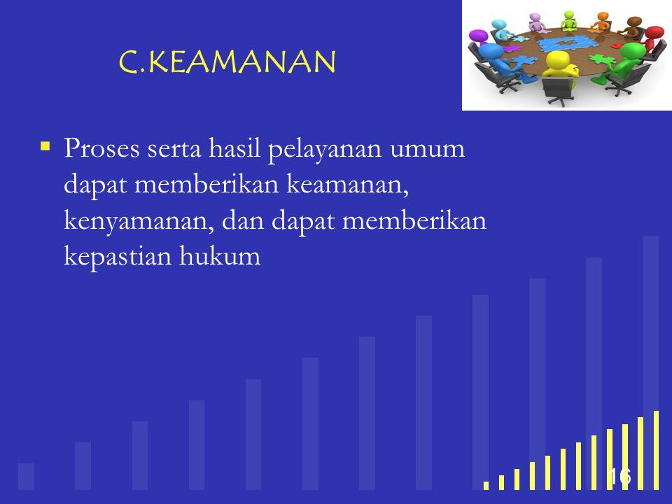 C.KEAMANAN