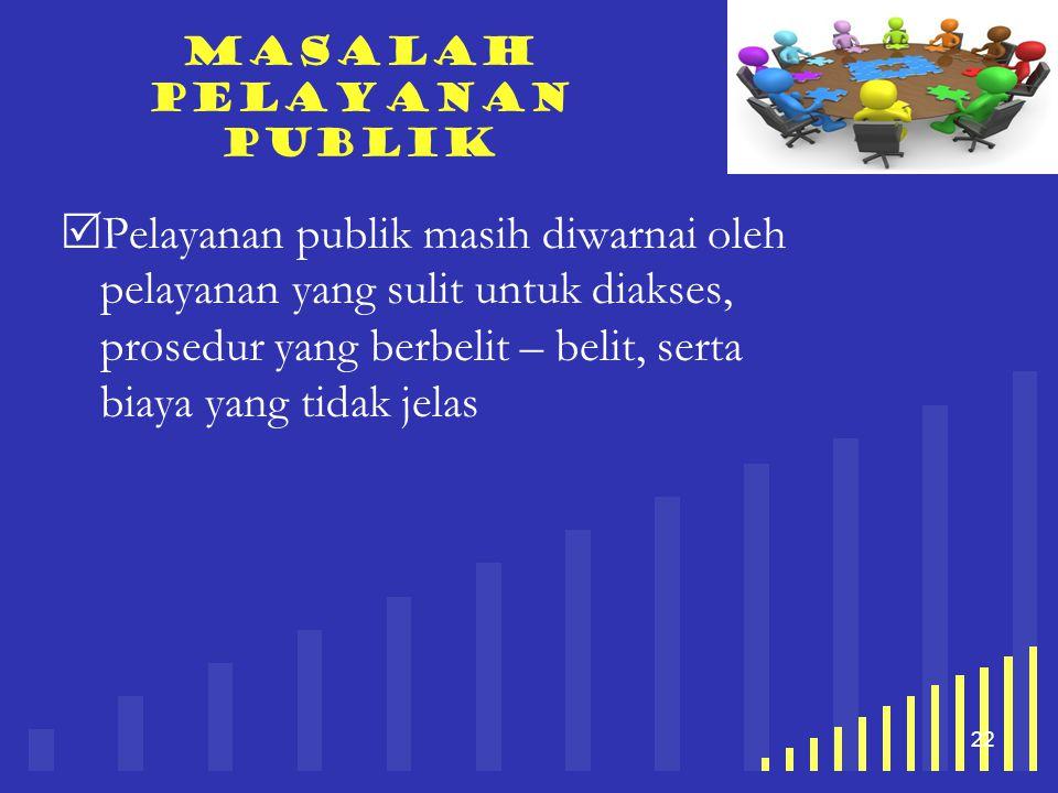 Masalah Pelayanan publik