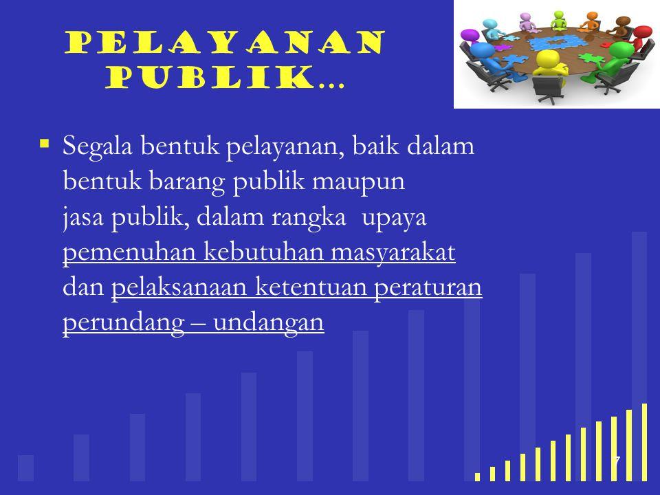 Pelayanan publik…