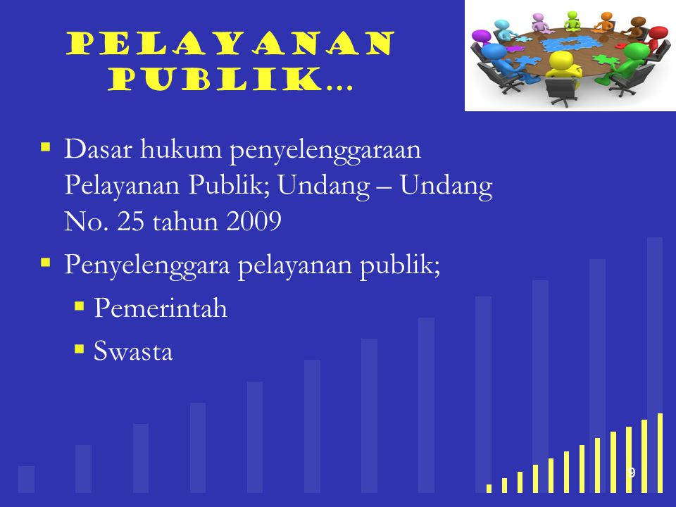 Pelayanan publik… Dasar hukum penyelenggaraan Pelayanan Publik; Undang – Undang No. 25 tahun 2009.