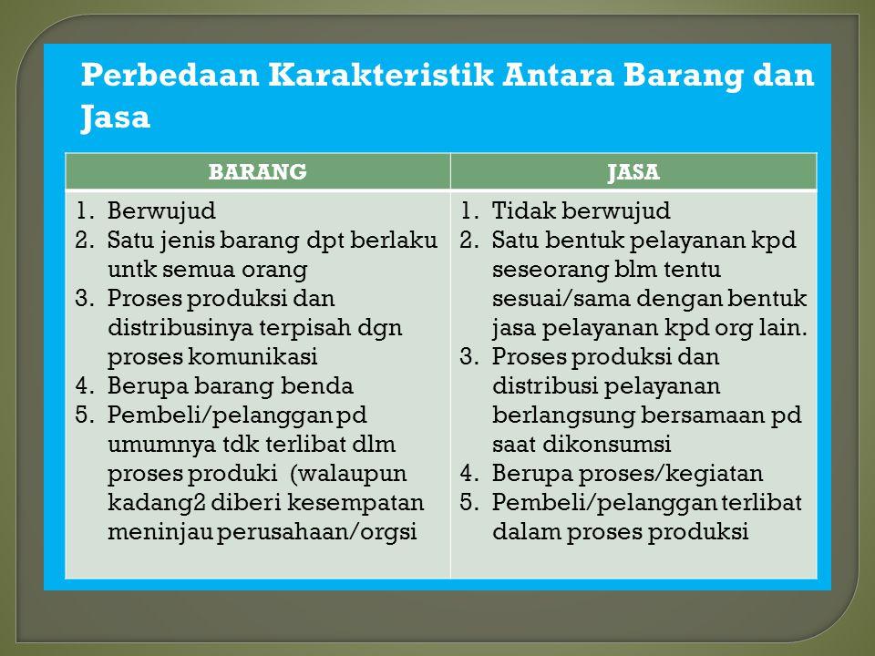 Perbedaan Karakteristik Antara Barang dan Jasa