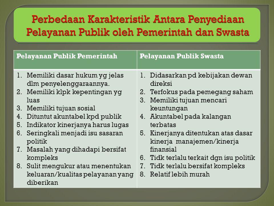 Perbedaan Karakteristik Antara Penyediaan Pelayanan Publik oleh Pemerintah dan Swasta