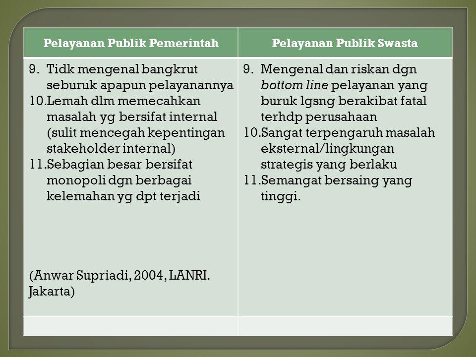 Pelayanan Publik Pemerintah Pelayanan Publik Swasta