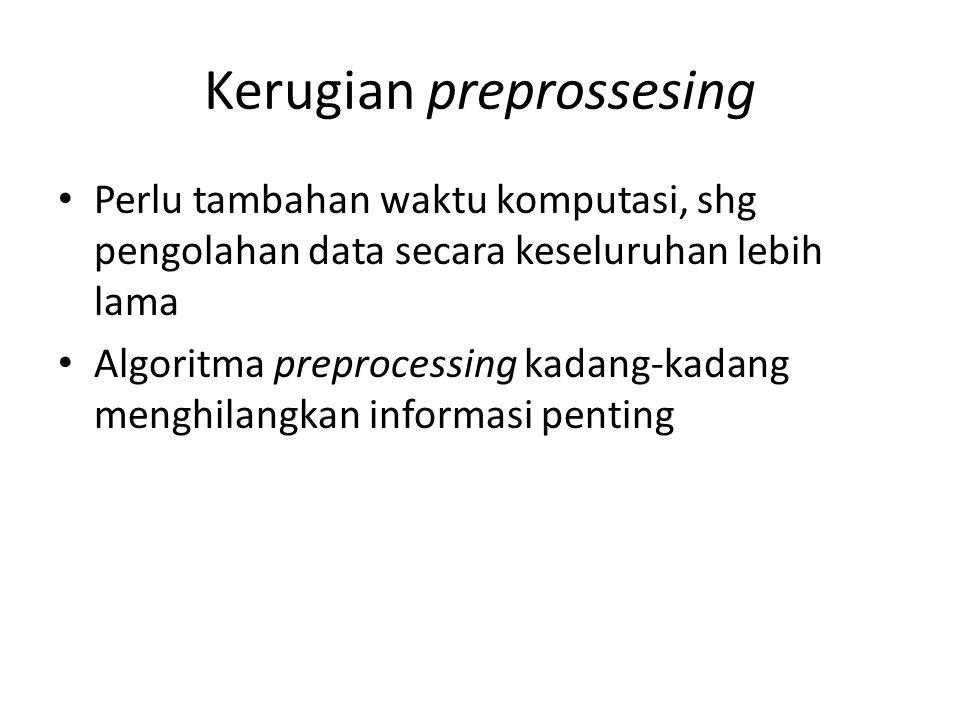Kerugian preprossesing