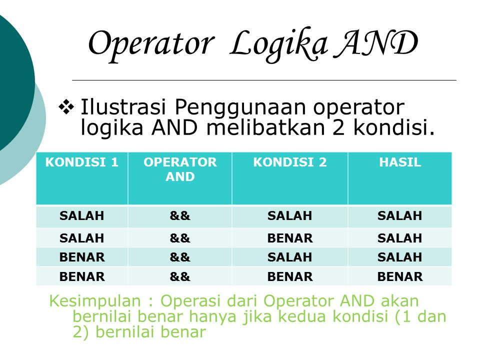 Operator Logika AND Ilustrasi Penggunaan operator logika AND melibatkan 2 kondisi. KONDISI 1. OPERATOR AND.