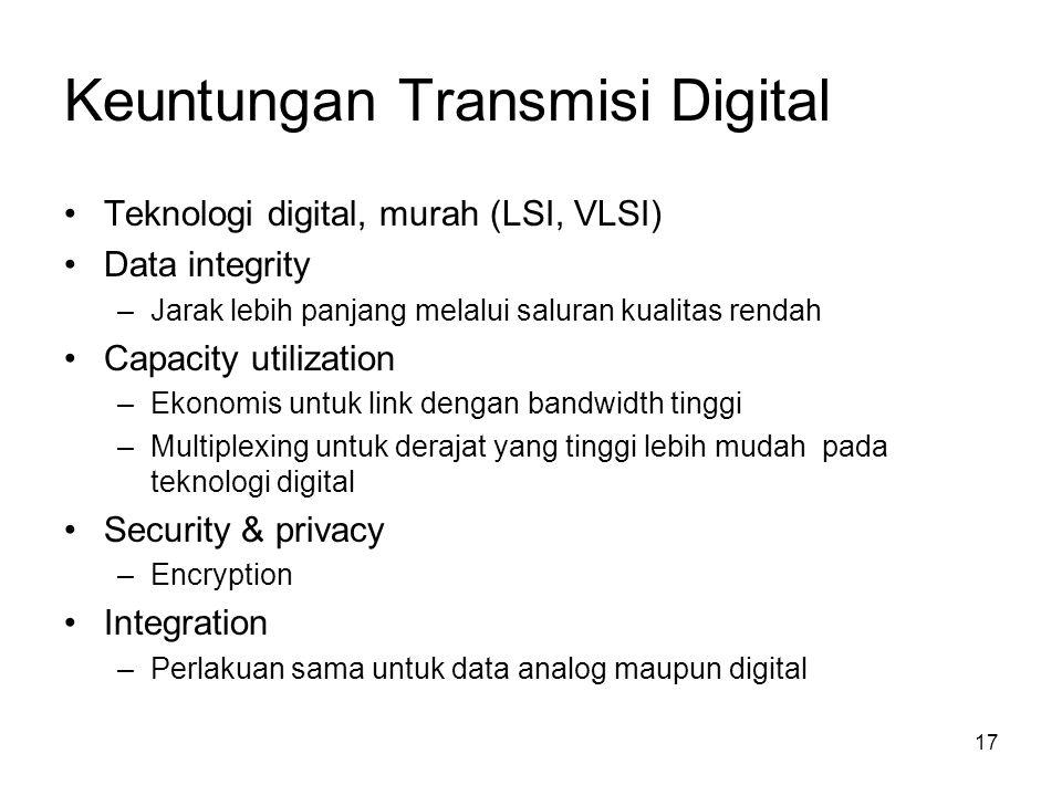 Keuntungan Transmisi Digital