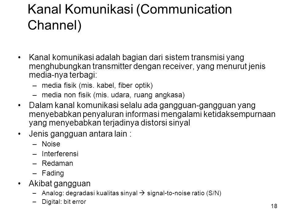 Kanal Komunikasi (Communication Channel)