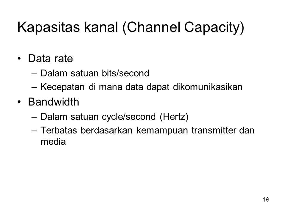 Kapasitas kanal (Channel Capacity)