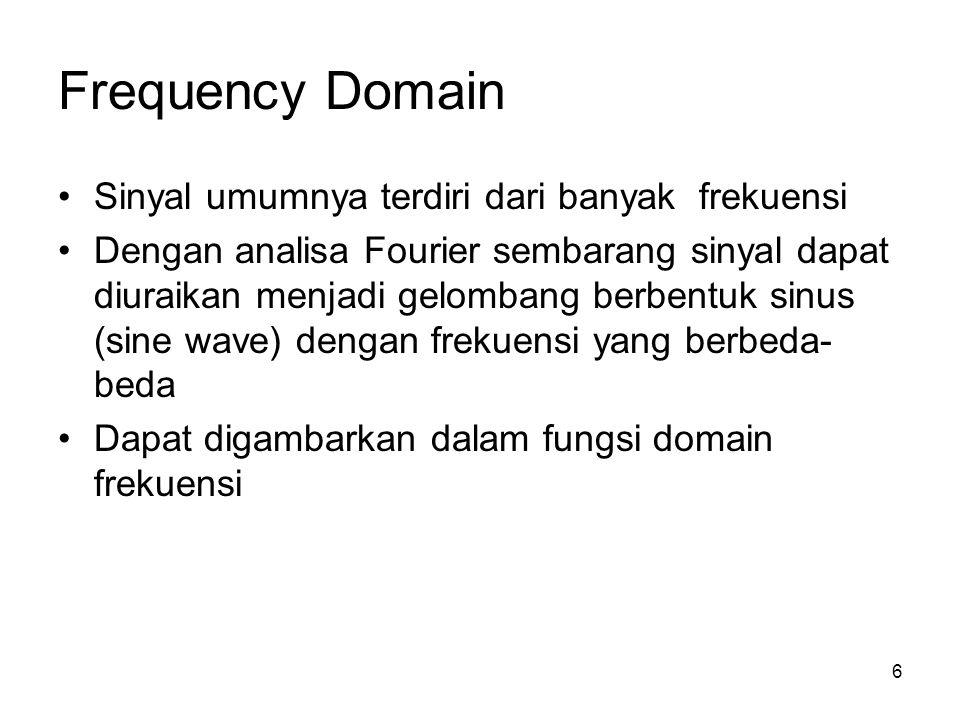 Frequency Domain Sinyal umumnya terdiri dari banyak frekuensi