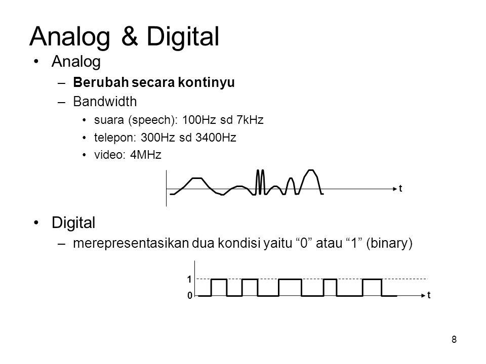 Analog & Digital Analog Digital Berubah secara kontinyu Bandwidth