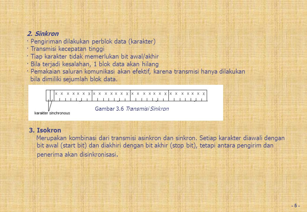 1. Simplex 3.4. Metode Transmisi