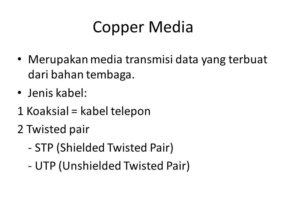 Copper Media Merupakan media transmisi data yang terbuat dari bahan tembaga. Jenis kabel: 1 Koaksial = kabel telepon.