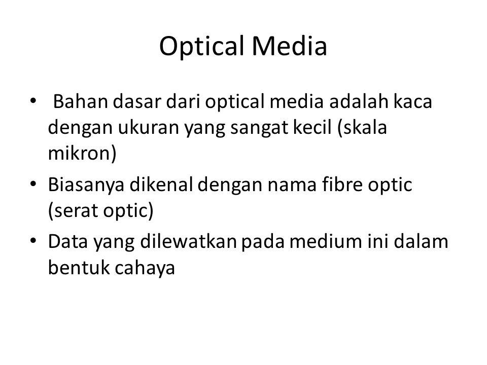Optical Media Bahan dasar dari optical media adalah kaca dengan ukuran yang sangat kecil (skala mikron)